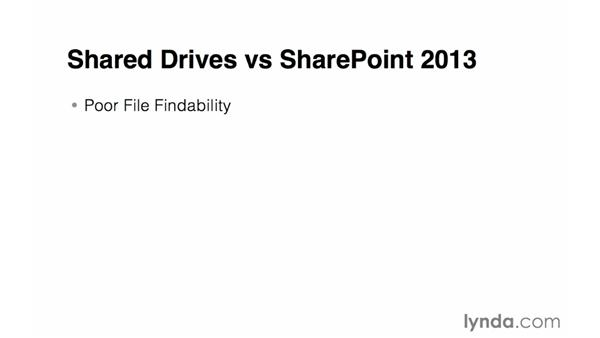 Understanding SharePoint: Managing Documents with SharePoint 2013