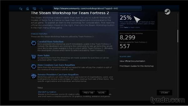 Sharing user-generated content with the Workshop: SteamOS for Developers First Look