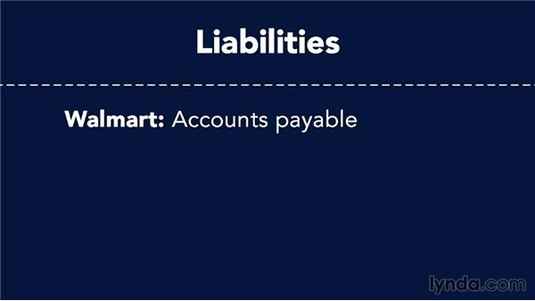 Overview of the balance sheet: Accounting Fundamentals