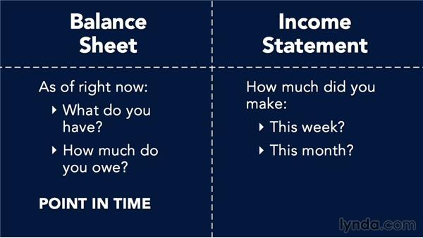 differences between the balance sheet and income statement