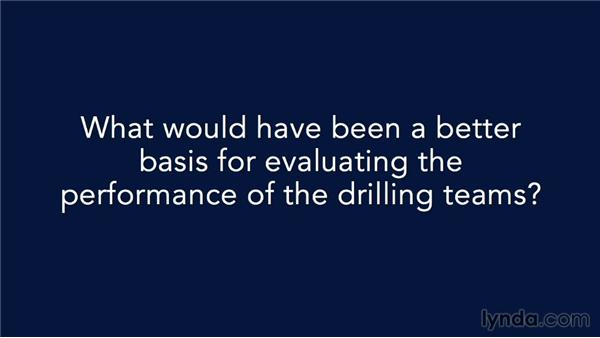 Performance evaluation example: Drilling contest: Accounting Fundamentals