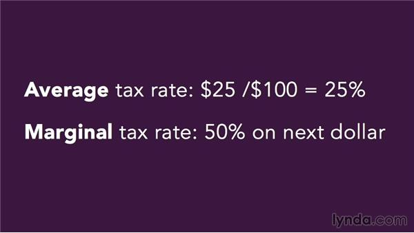Tax brackets and tax rates: Accounting Fundamentals