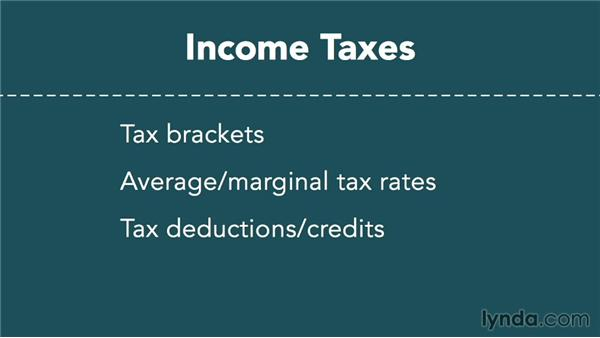 Income tax summary: Accounting Fundamentals