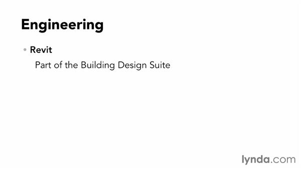 Understanding the different versions of Revit: Revit Architecture 2015 Essential Training