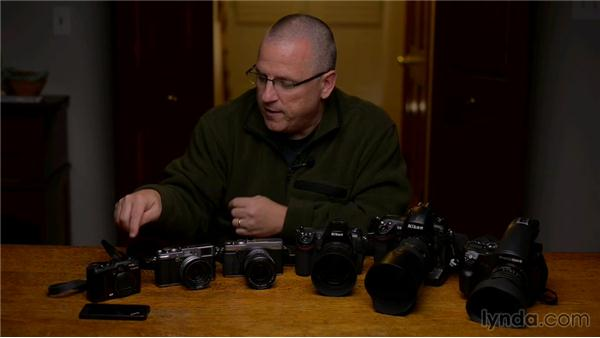 Choosing your gear wisely: The Traveling Photographer: Fundamentals