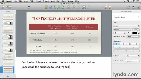 Adding presenter notes instead of more text: Keynote 6: From Outline to Presentation