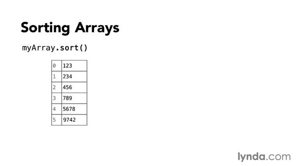 Sorting arrays: Foundations of Programming: Data Structures