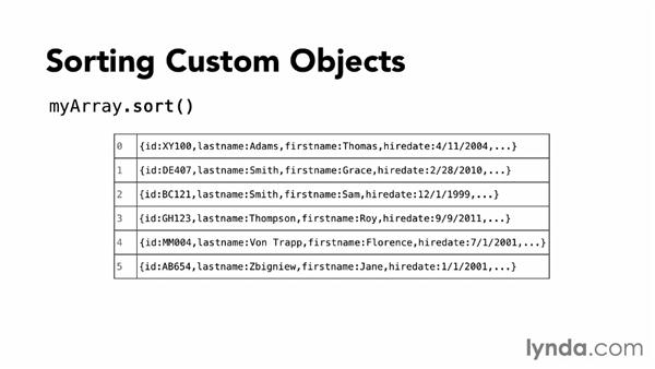 Sorting arrays of custom objects: Foundations of Programming: Data Structures