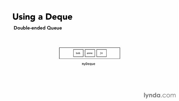 Priority queues and dequeues: Foundations of Programming: Data Structures