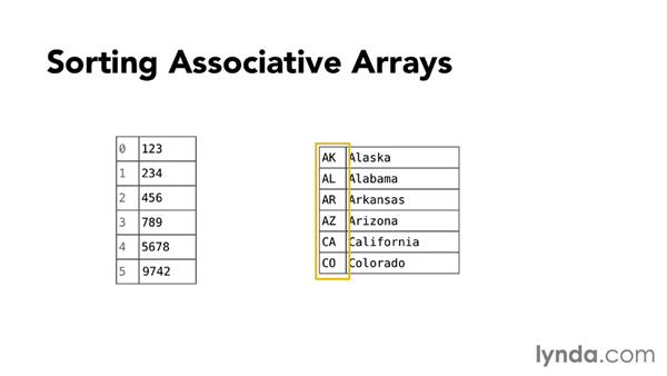Using associative arrays: Foundations of Programming: Data Structures