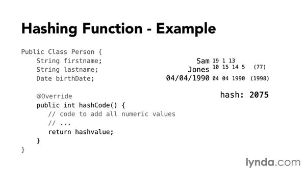 Understanding hash functions: Foundations of Programming: Data Structures