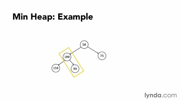 Using heap data structures