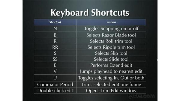 Keyboard shortcuts summary: Final Cut Pro 5 Essential Editing