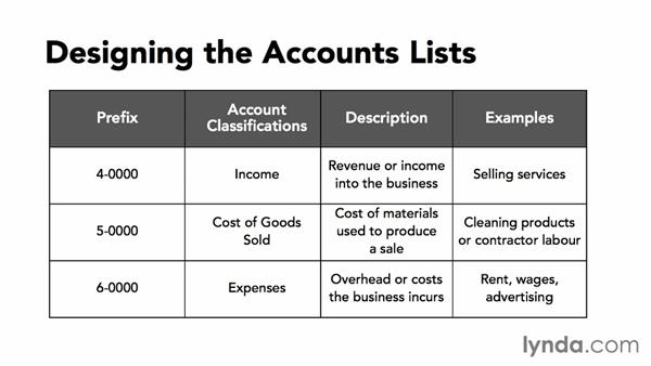 Designing the Accounts Lists: MYOB AccountRight 2013 Essential Training