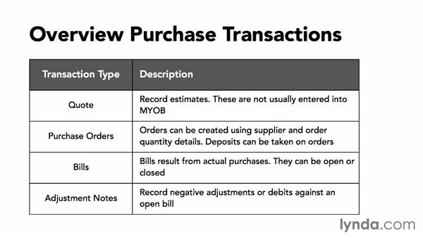 Types of purchase transactions: MYOB AccountRight 2013 Essential Training