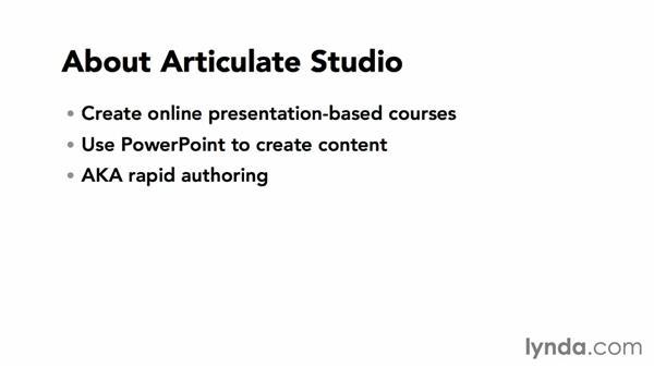 About Articulate Studio: Screencasting Fundamentals