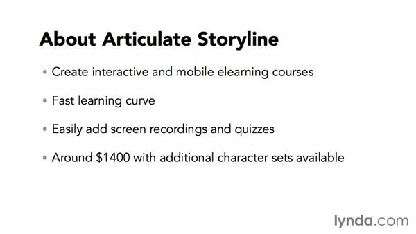 About Articulate Storyline: Screencasting Fundamentals
