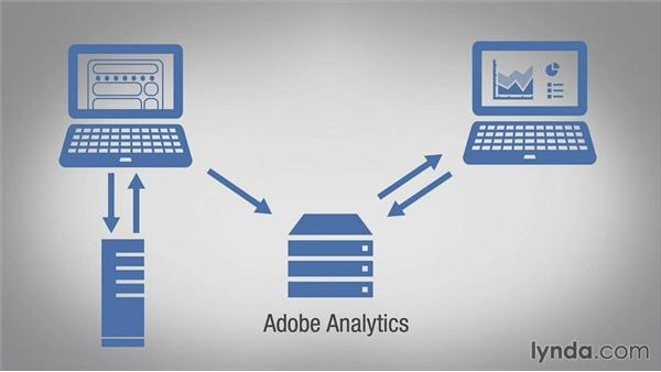 Understanding where data comes from: Up and Running with Adobe Reports and Analytics