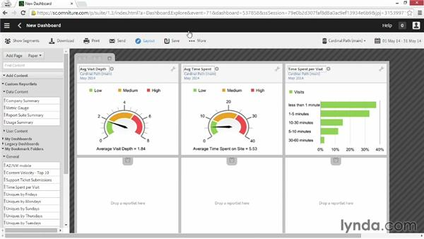 Building and sharing dashboards: Up and Running with Adobe Reports and Analytics