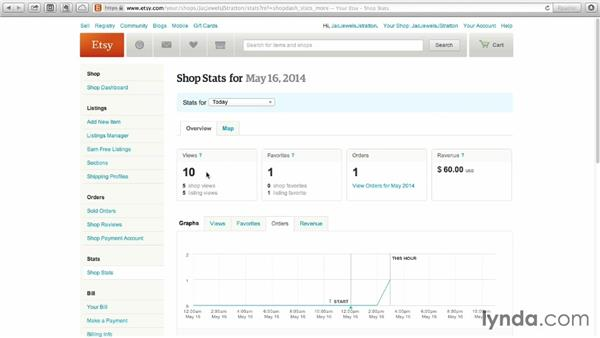 Using the shop dashboard and stats: Selling on Etsy