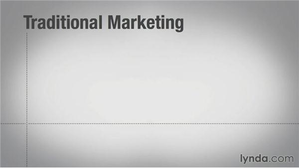 Promoting and marketing your mobile app: Mobile Marketing Fundamentals