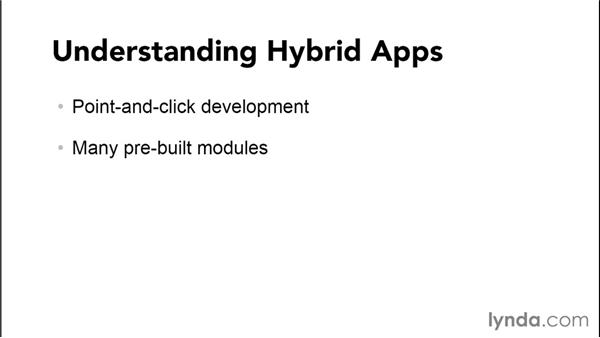 Understanding hybrid apps: Simple Android Development Tools