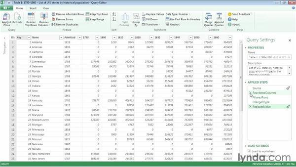 Transforming Data: Power BI Features in Depth