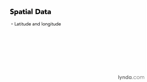 Understanding spatial data: Power BI Features in Depth