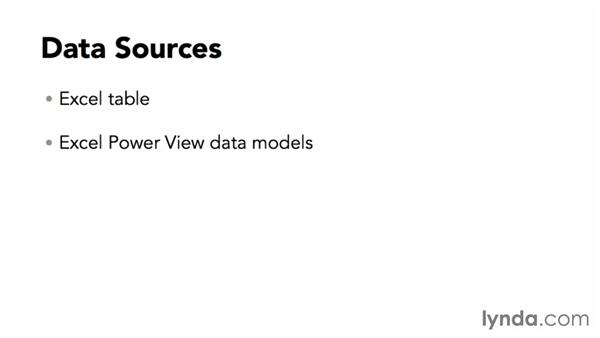 Understanding Power View: Power BI Features in Depth