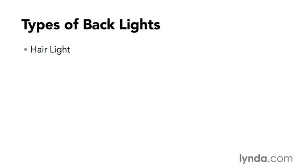 Types of backlight: Pro Video Tips