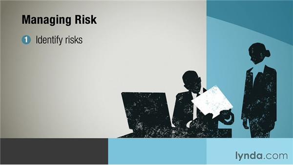 Understanding risks: Managing Project Risk