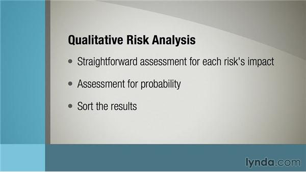 Performing qualitative risk analysis: Managing Project Risk