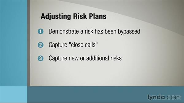 Adding and deleting risks from the plan: Managing Project Risk
