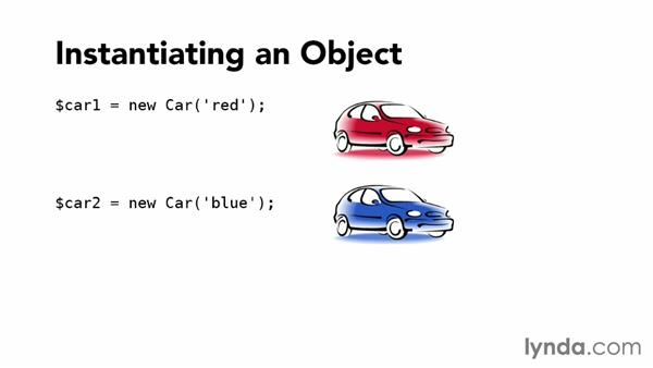 A quick primer on using PHP objects: Accessing Databases with Object-Oriented PHP