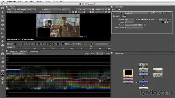 Video scopes: Nuke 8 New Features