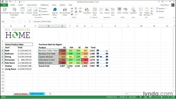 Creating charts with Recommended Charts: Migrating from Office 2007 to Office 2013