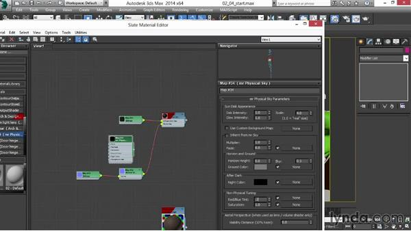 Lighting using HDR imagery in the Daylight system: Rendering Exteriors in 3ds Max