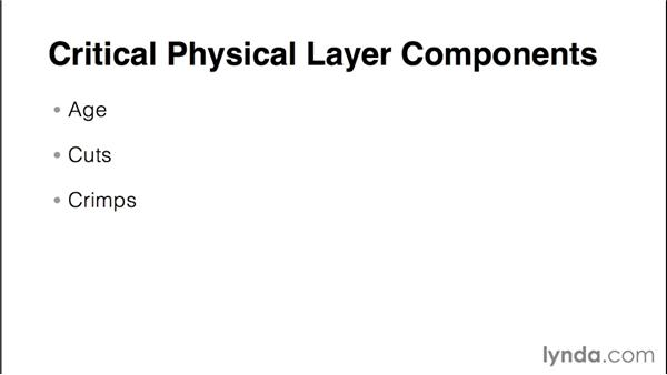 Working with the physical layer: Imaging and Deploying Macintosh Computers