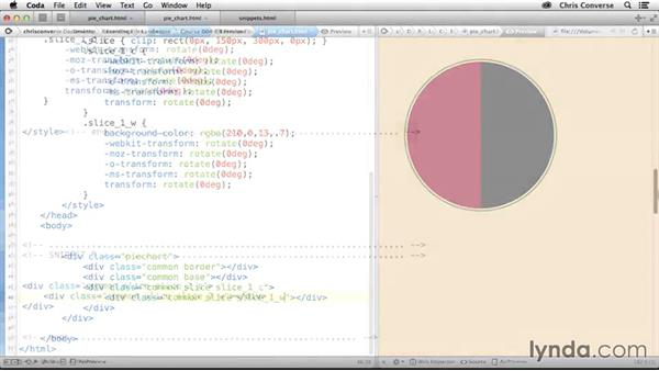Preview the final project: Design the Web: Pie Charts with CSS