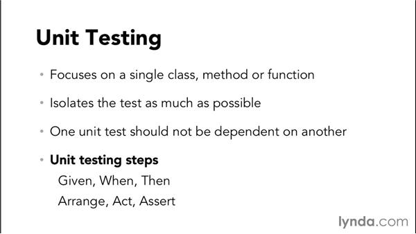 Understanding unit testing: Up and Running with Laravel