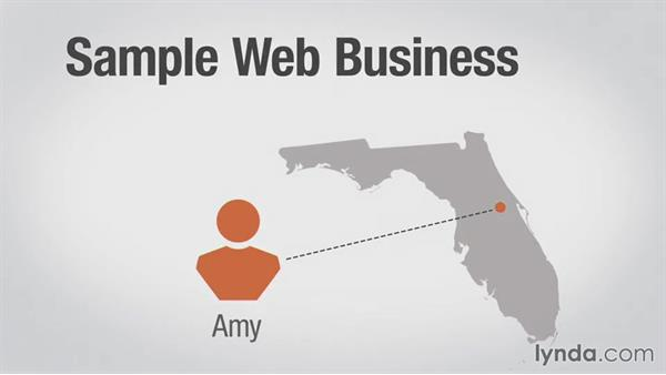 Welcome: Running a Web Design Business: Defining Your Business Structure