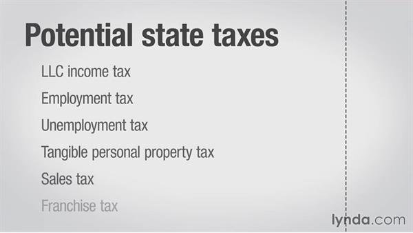 Understanding state tax obligations: Running a Web Design Business: Defining Your Business Structure