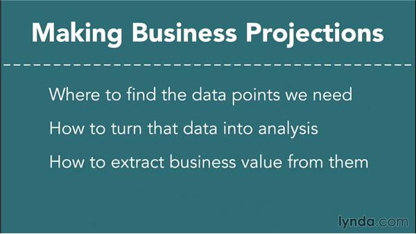 Next steps: Financial Analysis: Analyzing the Bottom Line with Excel
