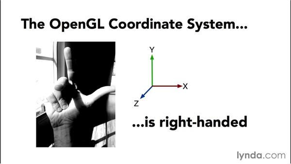 Understanding the OpenGL coordinate system: Up and Running with OpenGL