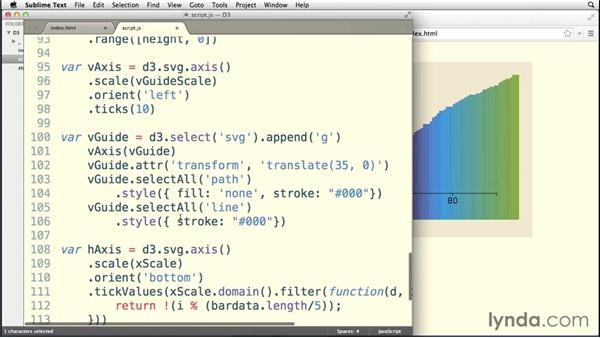 Adjusting margins: Data Visualization with D3.js