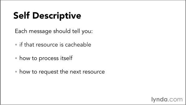 Constraint 6: Uniform interfaces: Effective Design of RESTful APIs