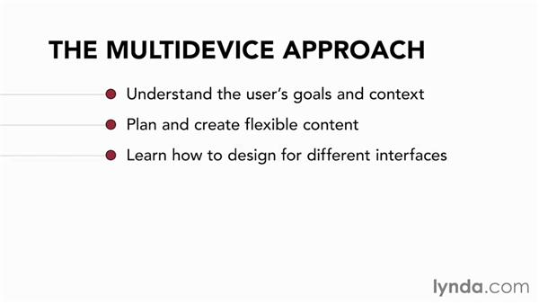 What is multidevice design?: Foundations of UX: Multidevice Design