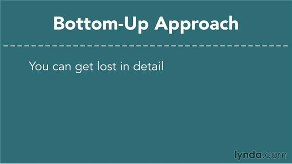 The top-down and bottom-up approaches: Making Business Projections