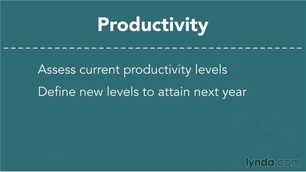 Adjusting for changes in productivity: Making Business Projections