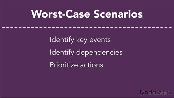 Developing worst-case scenarios: Making Business Projections